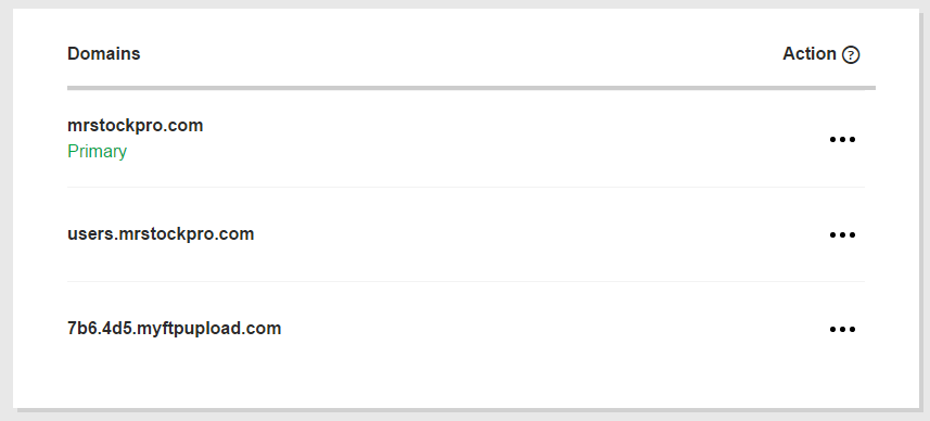 godaddy sub domain